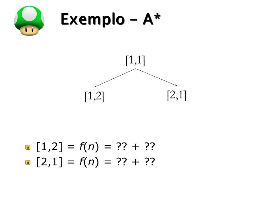 Exemplo - A* [1,1] [2,1] [1,2] [1,2] = f(n) = +